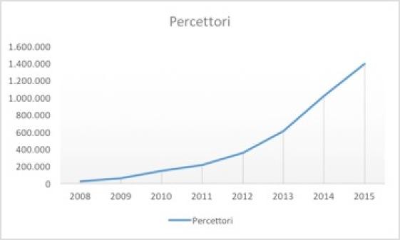 Precettori - Tagliamonte - articolo.jpg